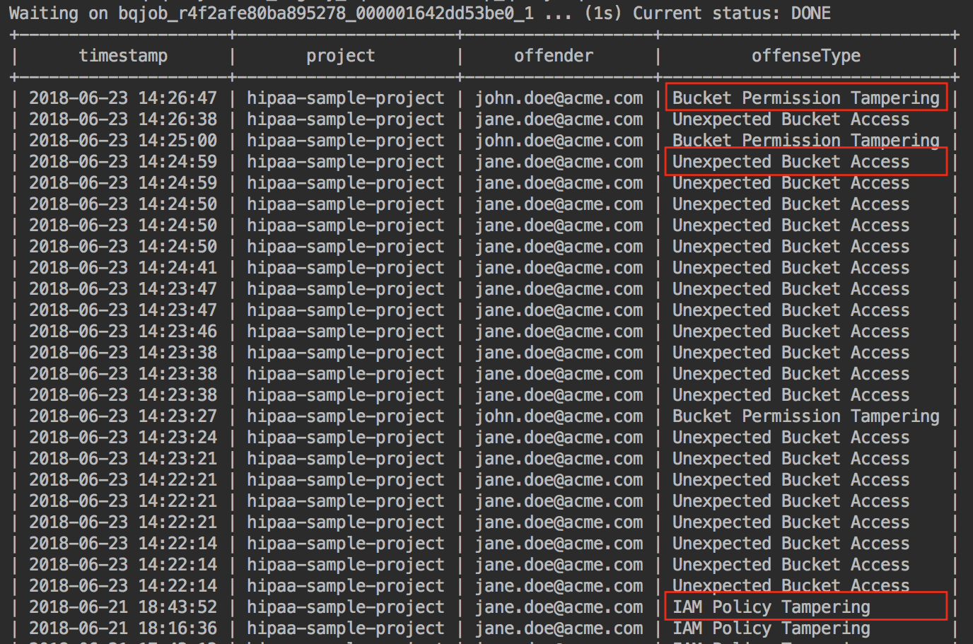 Resultado de muestra cuando ejecutas la consulta mediante la interfaz de línea de comandos de BigQuery