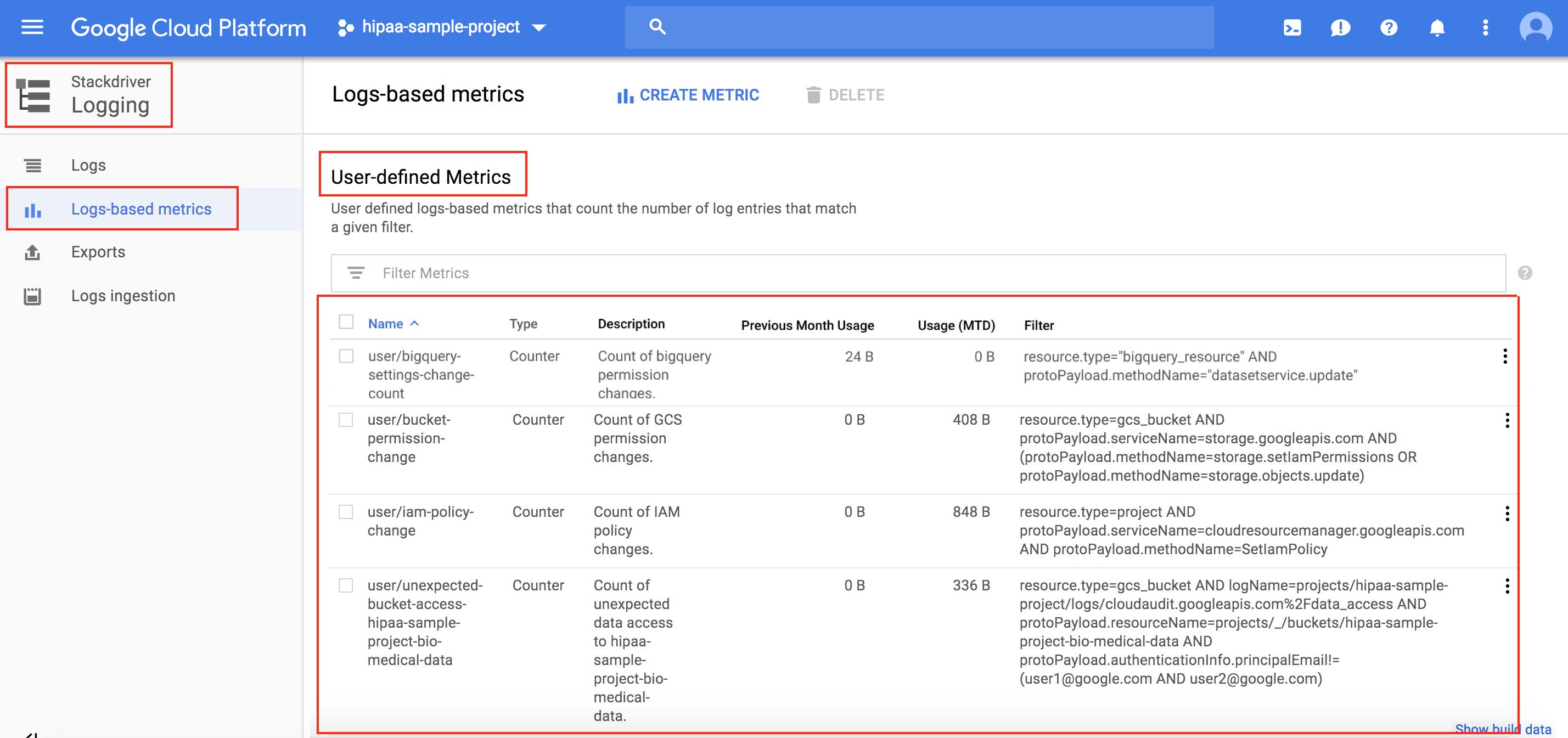 CloudLogging muestra métricas basadas en registros que están configuradas para contar incidentes de actividades sospechosas