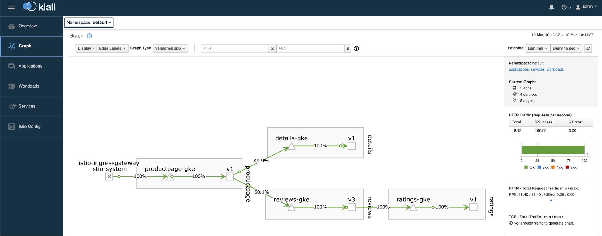 Erweitertes Mesh-Netzwerk visualisieren