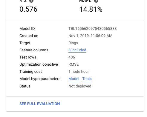 [モデル] リンクと [トライアル] リンクが表示されたモデルの詳細
