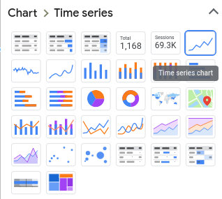 Time_series_chart。