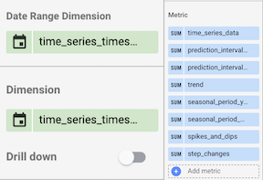Time_series_chart