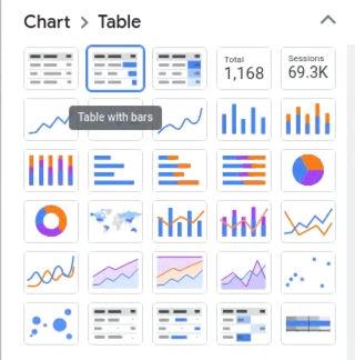Bar chart icon in the chart picker