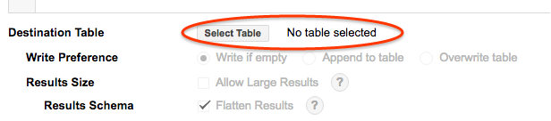 Screenshot of BigQuery web UI showing no destination table selected