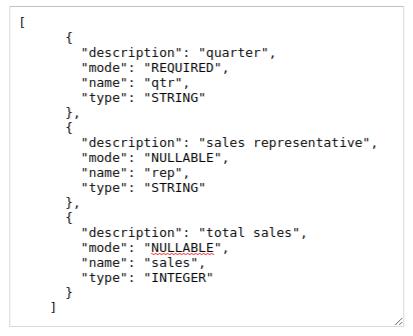 Adicionar esquema como matriz JSON.