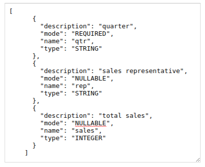 以 JSON 数组格式添加架构