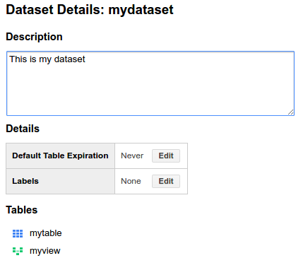 Dataset description