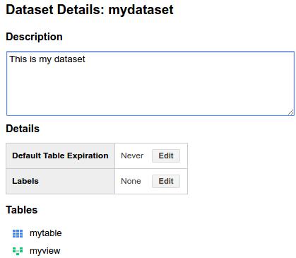 Dataset description.