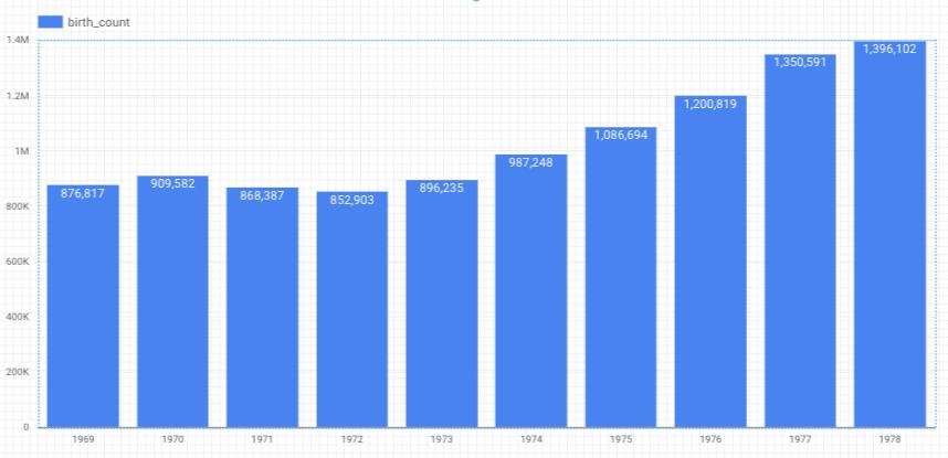 フィルタ後のグラフ
