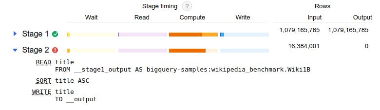 Screenshot of an error in the explain plan