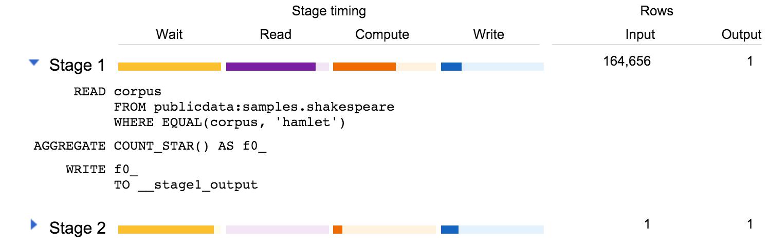 ハムレットの検索結果の展開されたウェブ UI のスクリーンショット