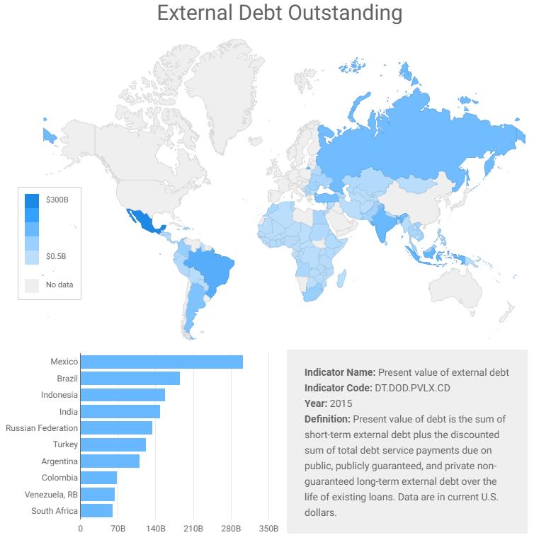 Government debt
