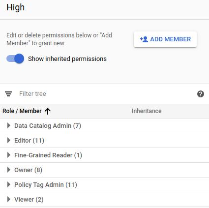 Policy tag permissions.