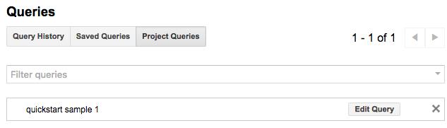 Project queries list