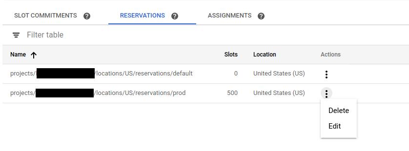 Reservations edit.