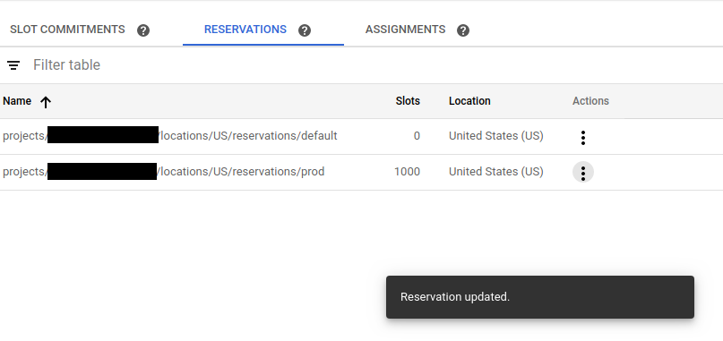Updated reservation size.