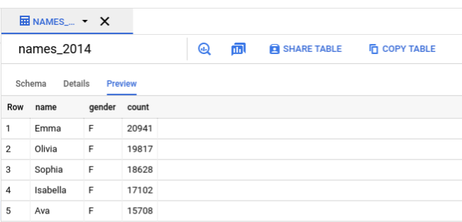 BigQuery web UI table preview.