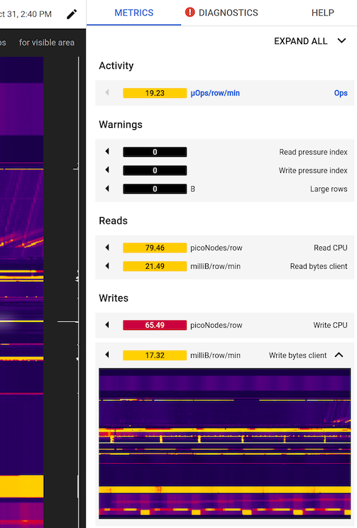 Ejemplo en el que se muestra el panel multimétrico for_a_scan