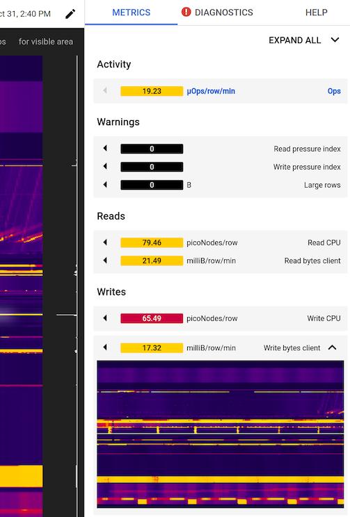 Exemplo mostrando o painel multimétrico de uma análise