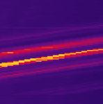 Mapa de calor que mostra leituras e gravações sequenciais dentro de um intervalo de chaves