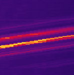 Heatmap showing sequential reads and writes within a key range