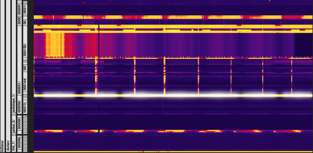 Exemplo de aumento de zoom em um nível da hierarquia de chave de linha