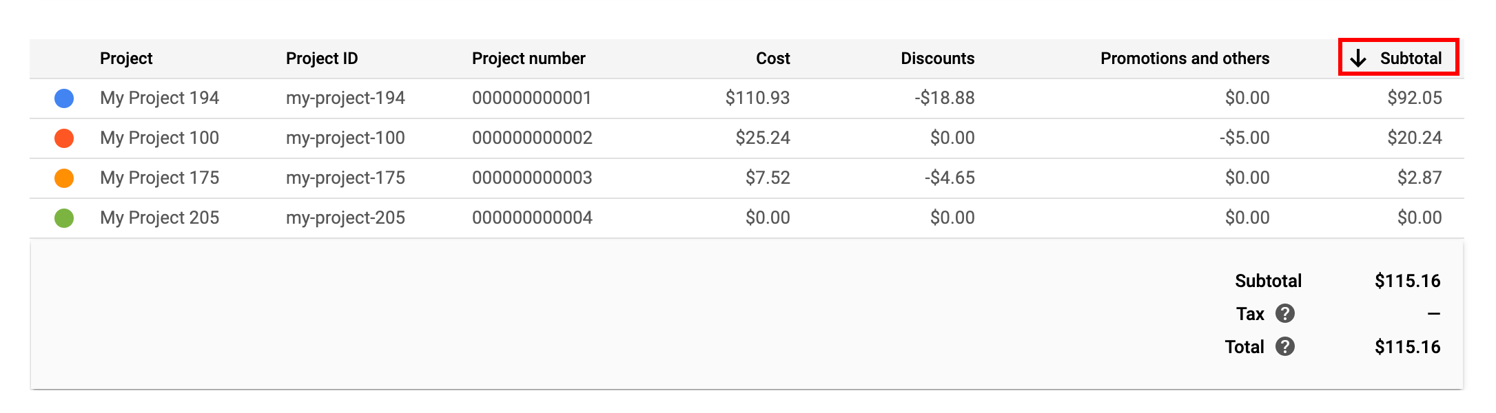 Set sort order of data by clicking on the column header.