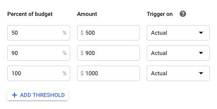 予算アクションのしきい値ルール セクションのスクリーンショット。