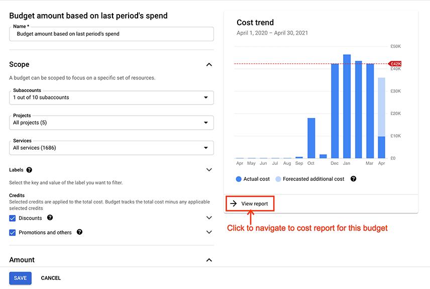 Ejemplo del gráfico de tendencias de costos de un presupuesto, que se puede ver cuando creas o editas un presupuesto, y se muestra el vínculo para navegar a la página del informe de costos.