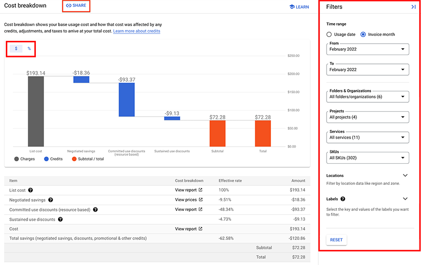 Example of a cost breakdown report emphasizing the available report           settings and filters, including time range, projects, services, and           SKUs.