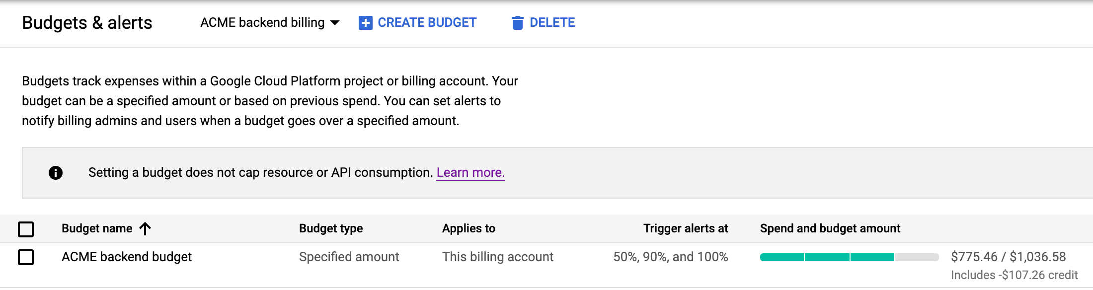Shows the list of Cloud Billing alerts in the          Cloud Console.