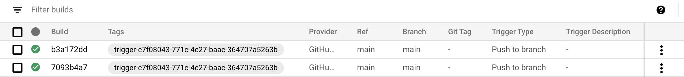"""Screenshot der Seite """"Build-Verlauf"""" zur Automatisierung"""