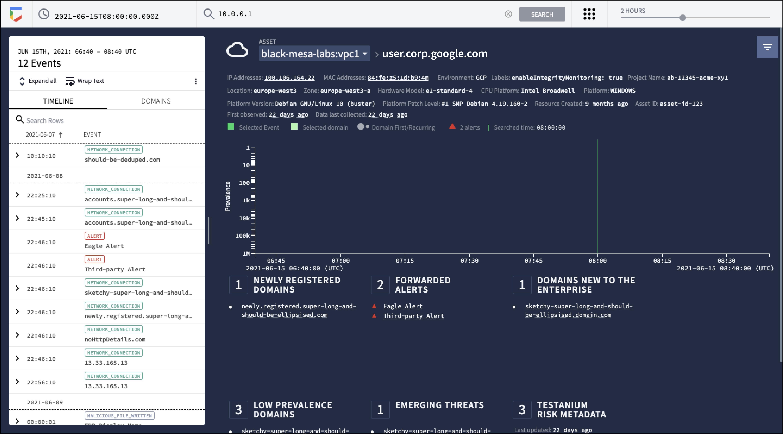 Visualização de recursos com namespaces