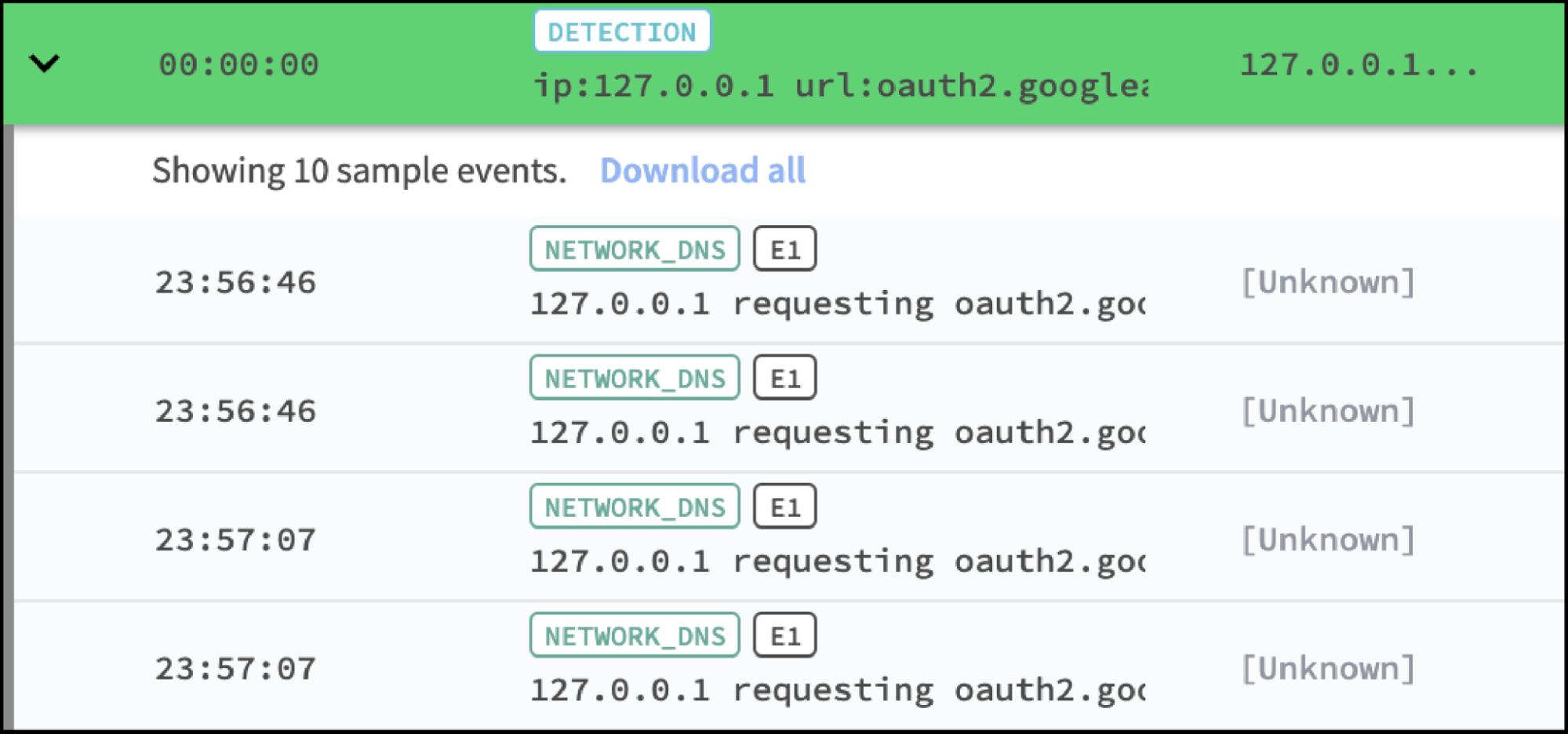 Detección con eventos de muestra