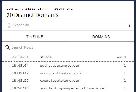 Domainliste