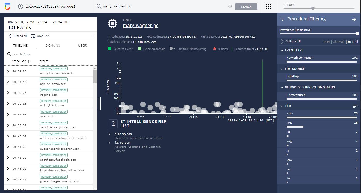Opções do menu de filtragem da Visualização de recursos