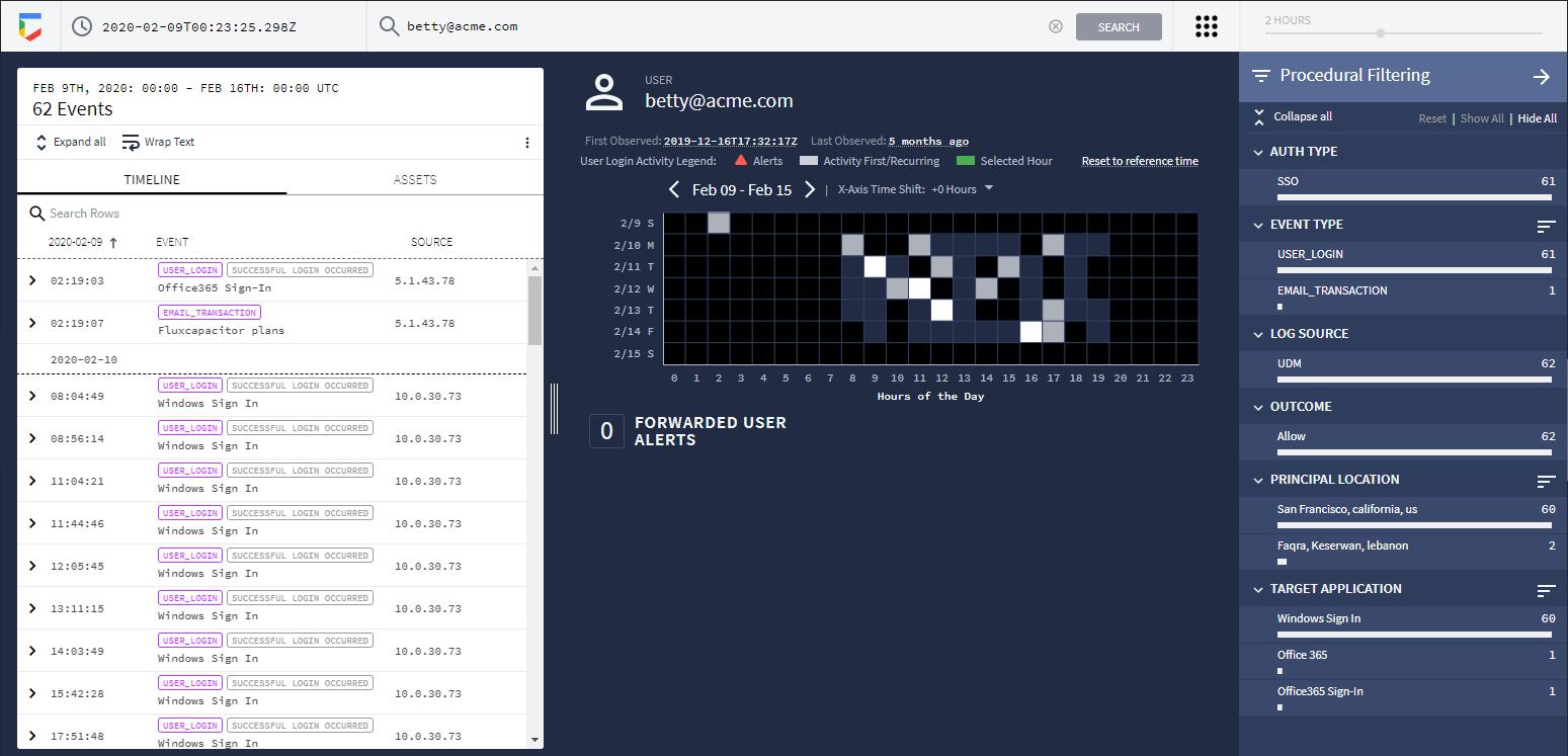 Filtering menu in User view