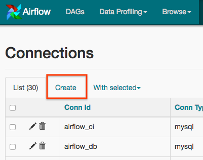 Airflow screenshot. Click the Create tab.