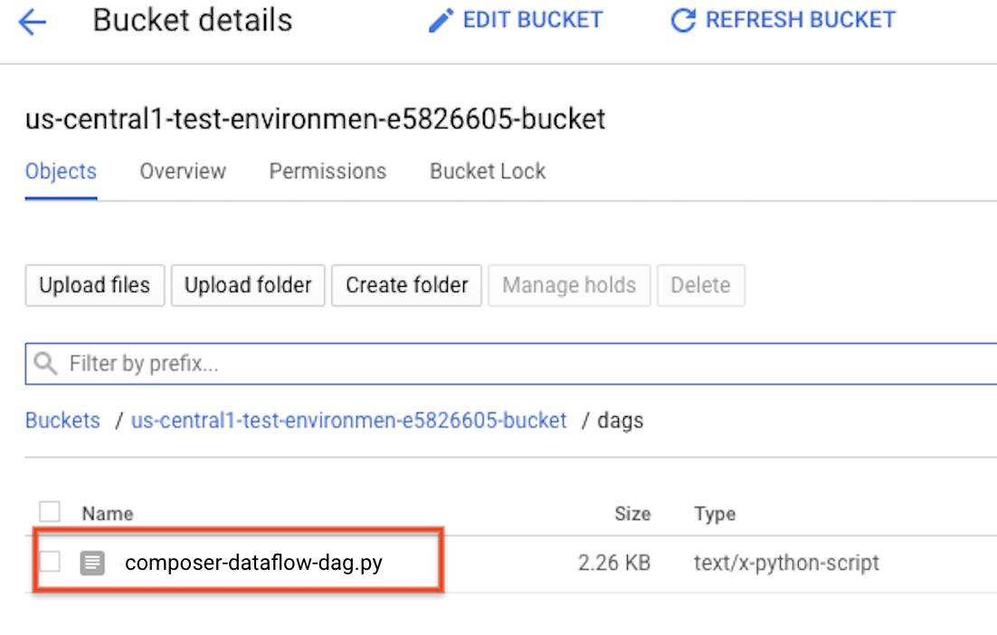 環境内の DAG フォルダには DAG が格納されます。