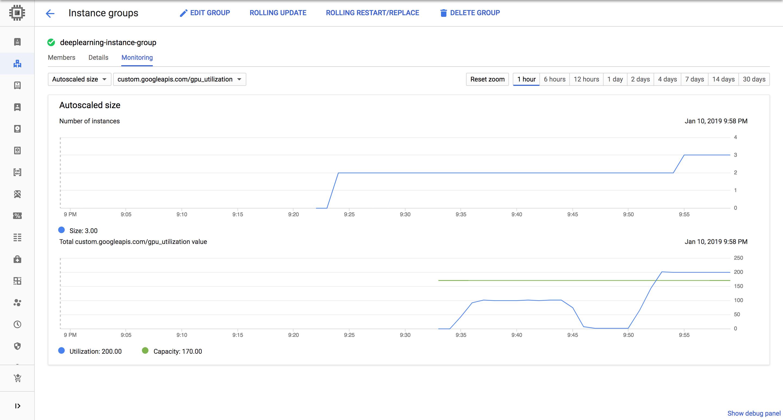 Captura de tela da guia de monitoramento