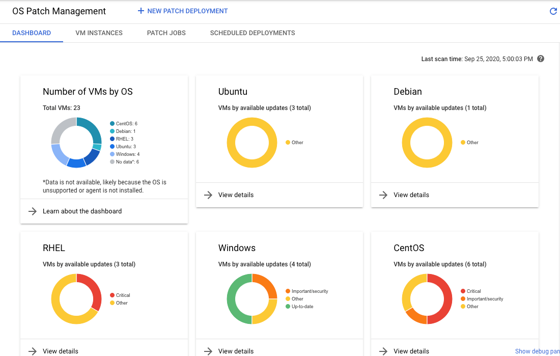 OS patch management dashboard.