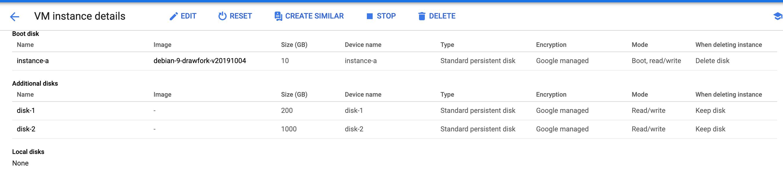 Multi-disk instance.