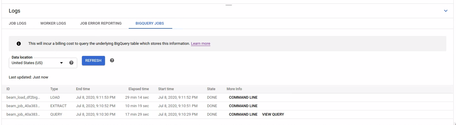 A table showing the BigQuery jobs that were run during the current pipeline job execution.