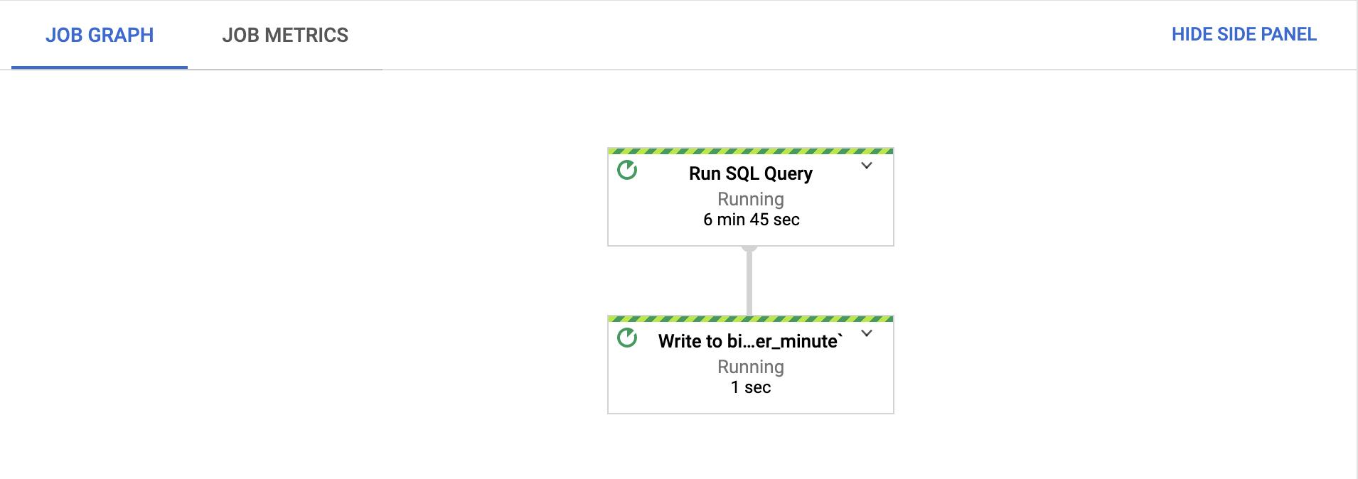 O gráfico de jobs do Dataflow com duas etapas compostas. A primeira etapa é executada por 6 minutos e 45 segundos e a segunda é executada por 1 segundo.