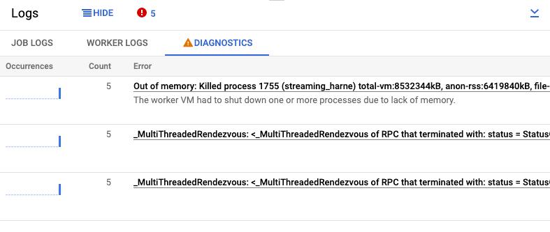 La pestaña Diagnostics de un trabajo de Dataflow con un grupo de errores del servicio.