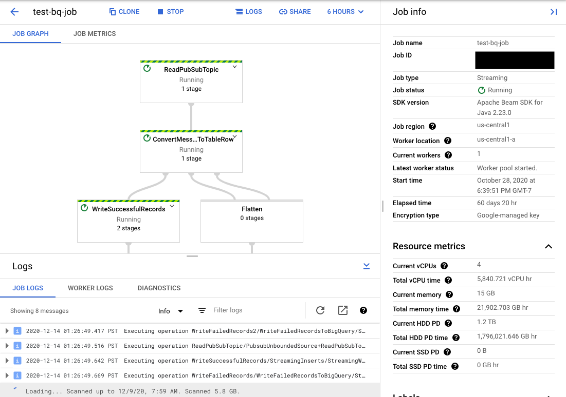View of the Dataflow monitoring interface with the Job graph tab selected. You can view your pipeline graph, Job info, Job logs, Worker logs, Diagnostics, and the time selector tool in this mode.