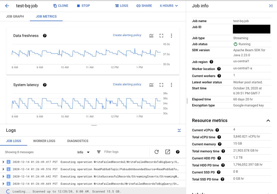 Vista de laIU de supervisión de Dataflow con la pestaña Métricas de trabajos seleccionada. En este modo, puedes crear gráficos de métricas de trabajos, información de trabajos, registros de trabajos, registros de trabajadores, informes de errores de trabajos y la herramienta de selección de tiempo.
