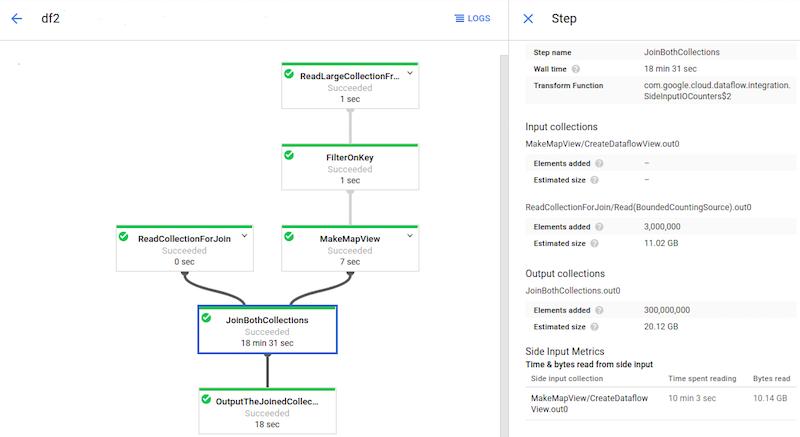 Sie können die Transformation auswählen, um deren Messwerte zu Nebeneingaben auf der Infoseite des Schritts anzeigen zu lassen.
