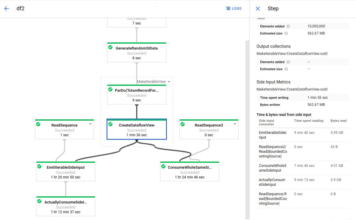 変換を選択して、その副入力の指標を [ステップ情報] サイドパネルに表示できます。