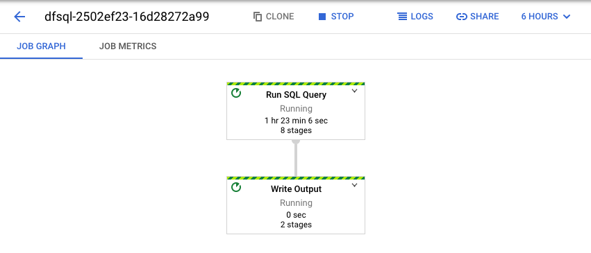 Job pipeline and summary graphs showing a simultaneous spike in system latency of less than 30 seconds and delay in data freshness of more than 30 seconds.